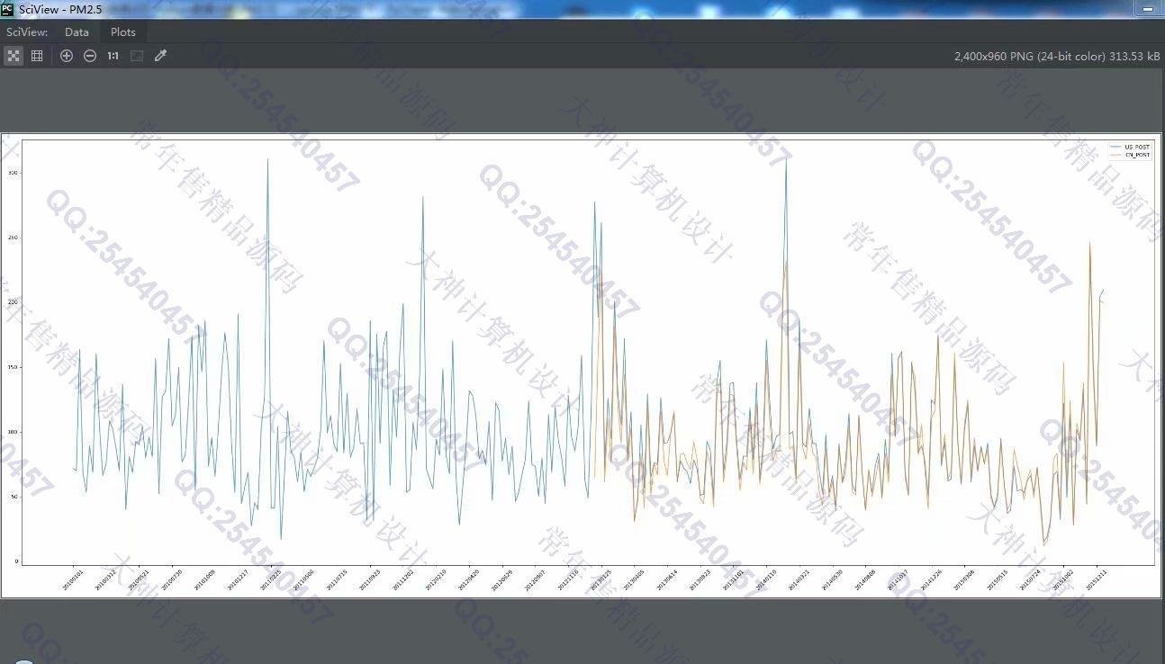 毕业论文课程设计源码实例-1056基于Python城市PM2.5空气质量统计分析截图