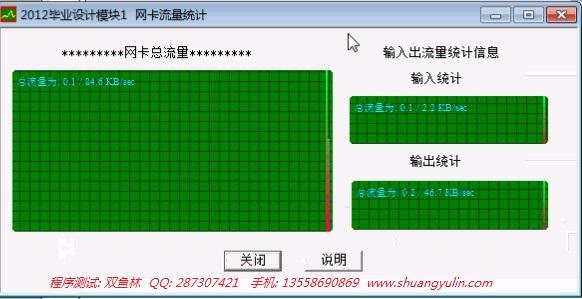 毕业论文课程设计源码实例-VC1003网络流量监控分析工具设计与实现截图