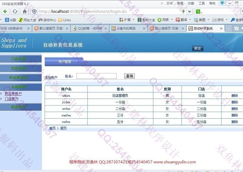 毕业论文课程设计源码实例-433JSP基于SpringMVC+Hibernate自动补货商品采购系统截图