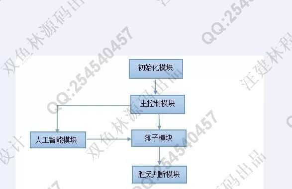 毕业论文课程设计源码实例-607基于安卓android五子棋游戏设计截图