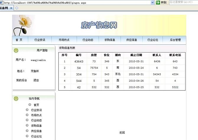 毕业论文课程设计源码实例-asp.net房产信息网截图