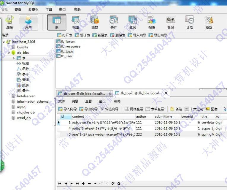 毕业论文课程设计源码实例-702论坛BBS系统Struts+MySQL截图